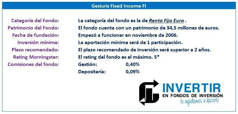 mejor fondo renta fija 2019 - gesiuris fixed income