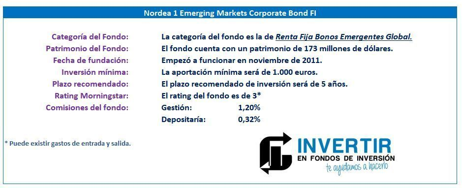 mejor fondo renta fija 2019 - nordea 1 emrging markets corporate bond