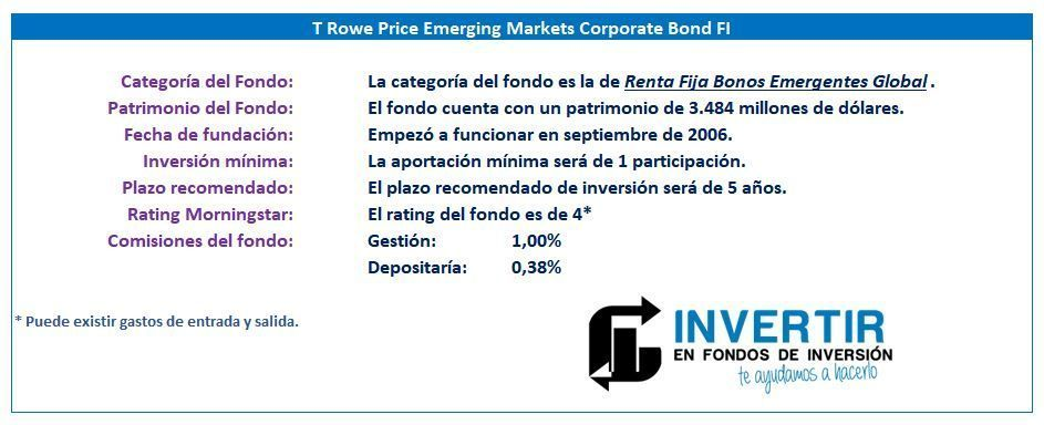 mejor fondo renta fija 2019 - t rowe price emerging markets corporate bond