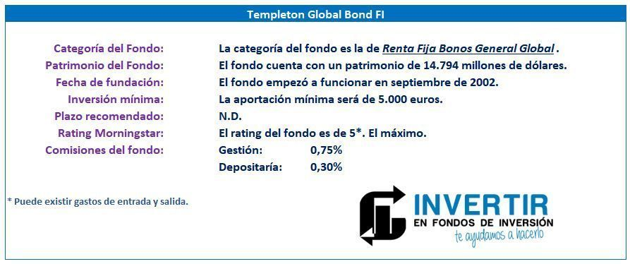 mejor fondo renta fija 2019 - templeton global bond fund