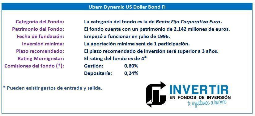 mejor fondo renta fija 2019 - ubam dynamic US dollar bond