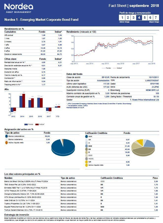 mejores fondos renta fija 2019 - nordea emerging markets corporate bond fund