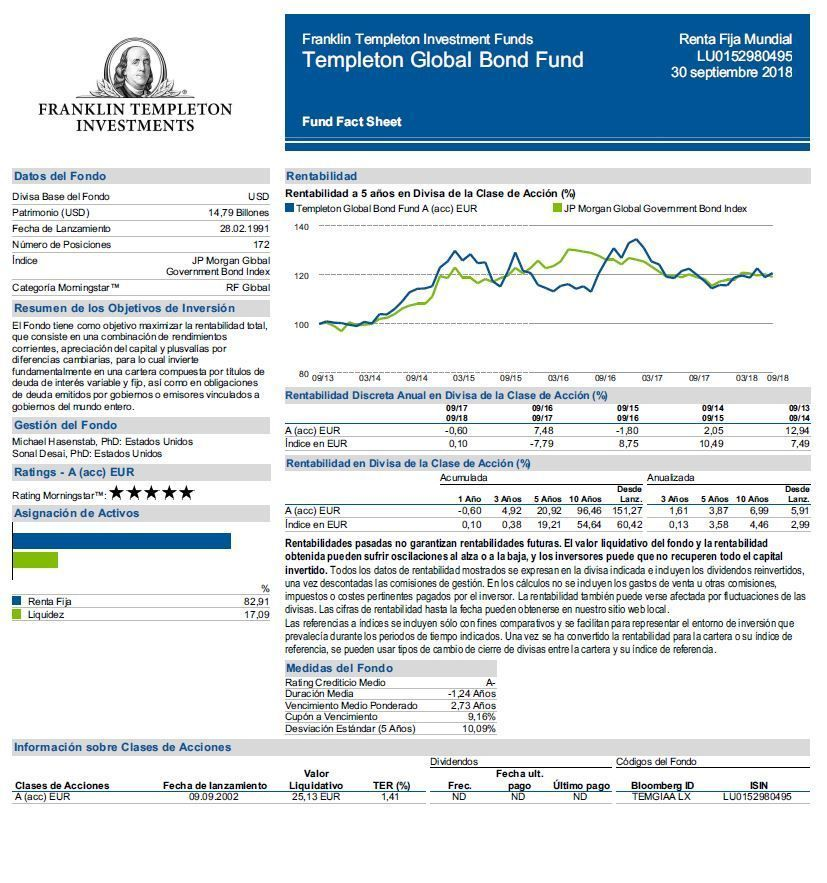 mejores fondos renta fija 2019 - templeton global bond fund