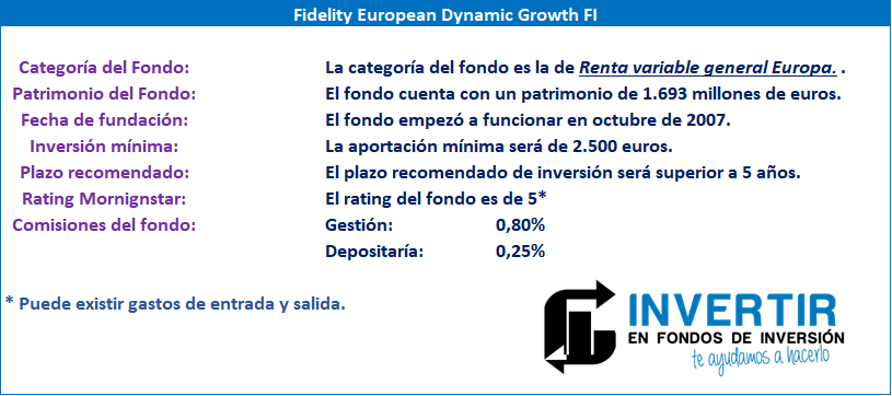 Datos fundamentales para el inversor Fidelity European Dynamic Growth FI