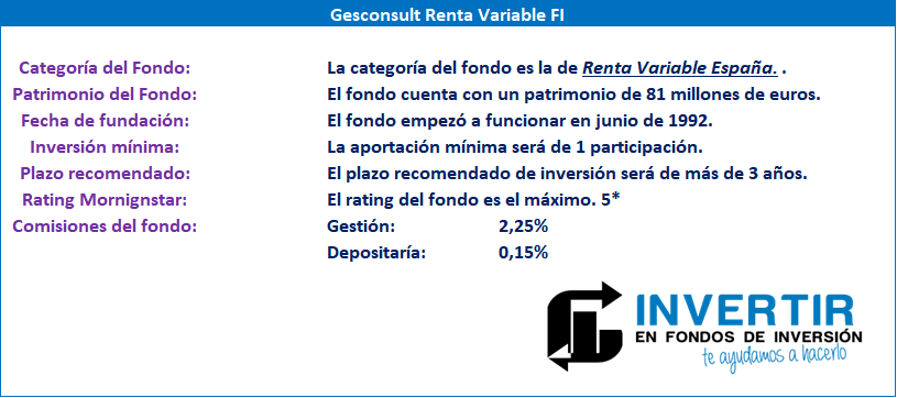 Datos fundamentales para el inversor Gesconsult Renta Variable FI