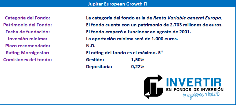 Datos fundamentales para el inversor Jupiter European Growth FI