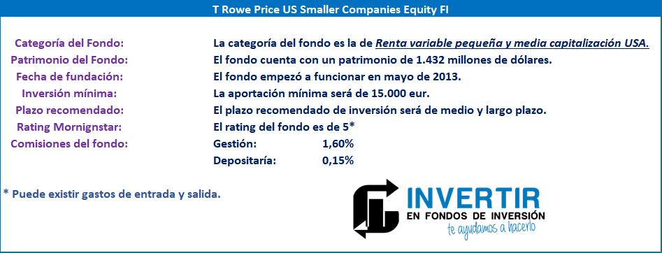 Datos fundamentales para el inversor T Rowe Price US Smaller Companies Equity FI