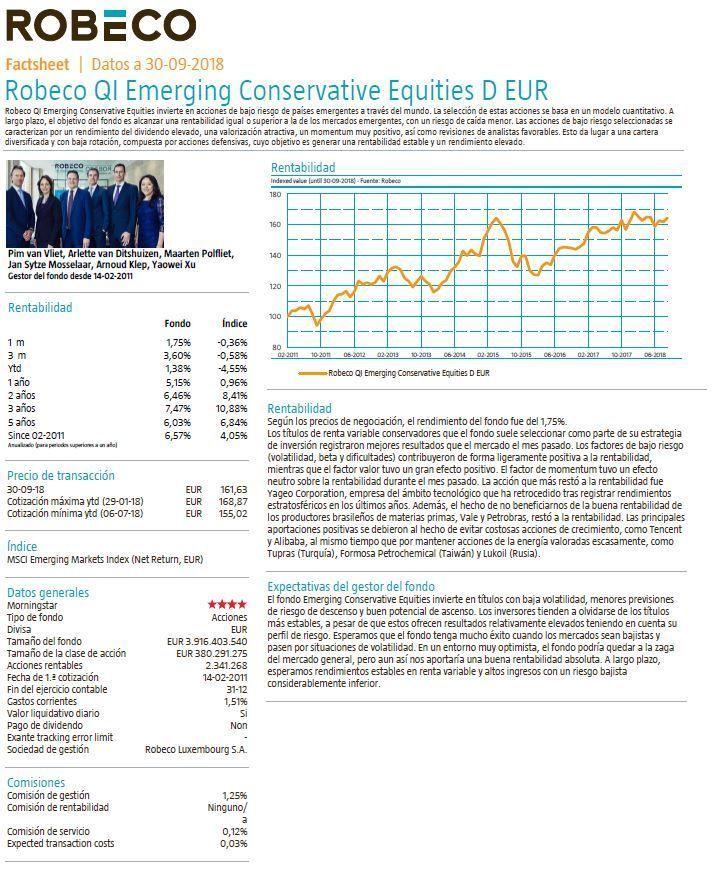 mejores fondos emergentes 2019, robecho emerging conservative equities