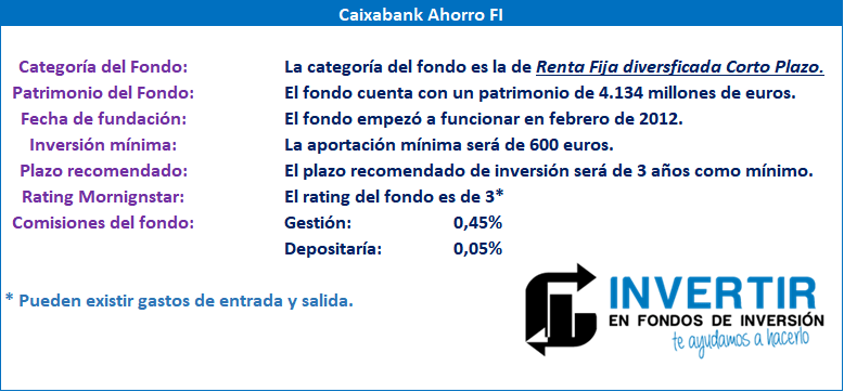 Datos fundamentales Caixabank Ahorro FI