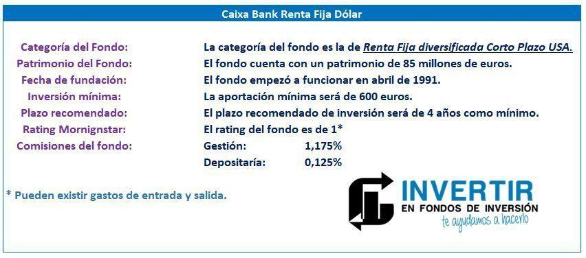 Datos fundamentales Caixabank renta fija dolar