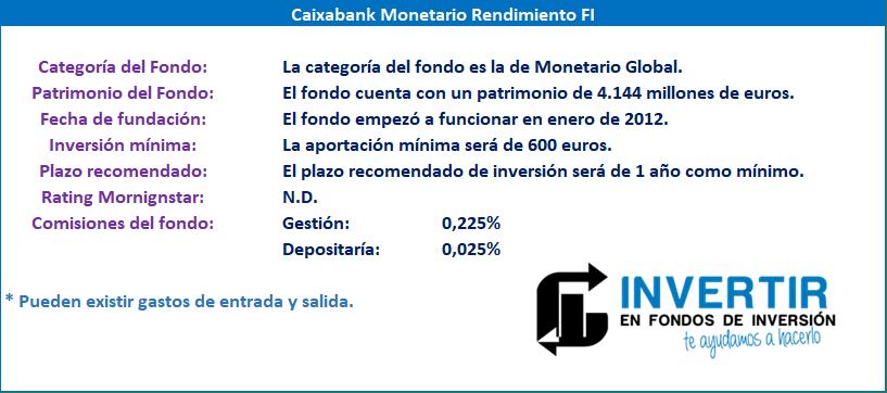 Datos fundamentales para el inversor Caixabank Monetario Rendimiento FI