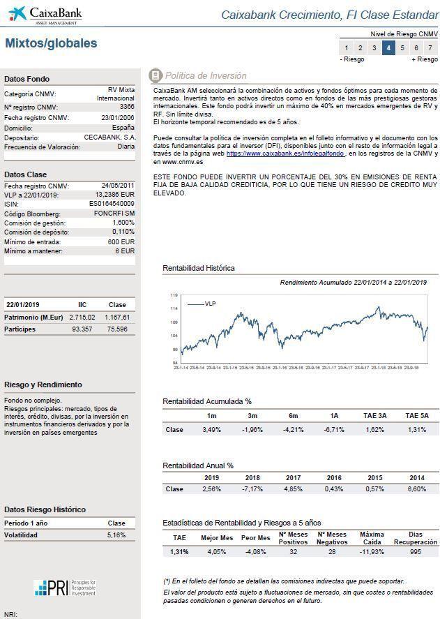 mejores fondos mixtos caixabank - ficha caixabank crecimiento