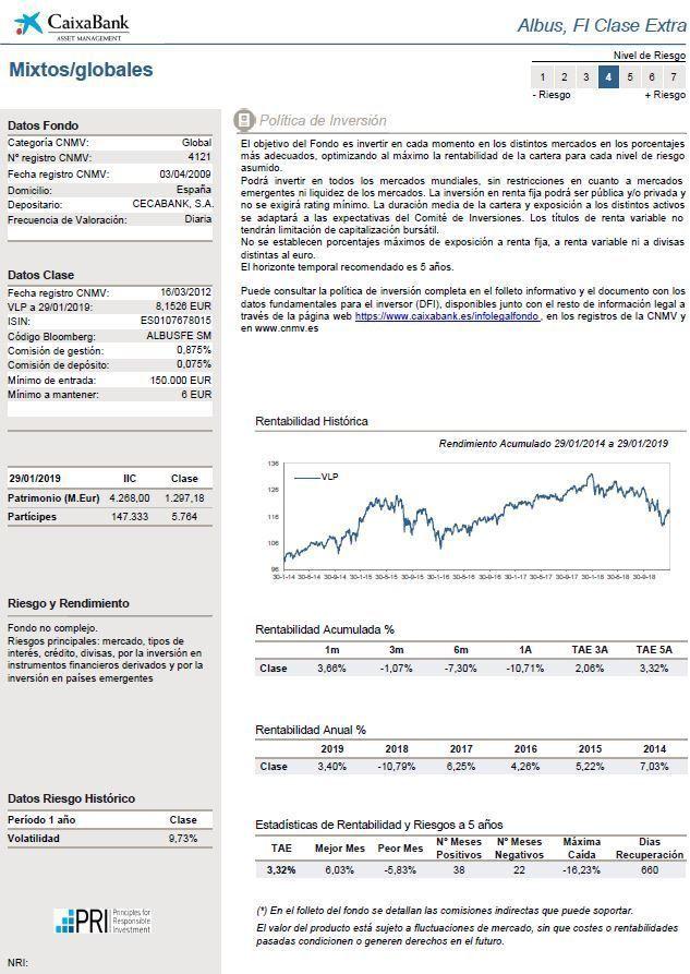 mejores fondos multiactivos caixabank - ficha caixabank albus