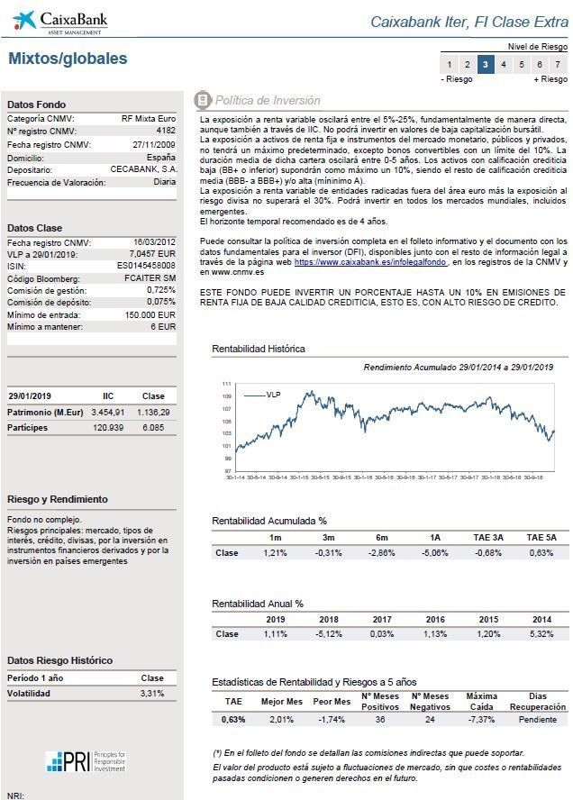mejores fondos multiactivos caixabank - ficha caixabank iter
