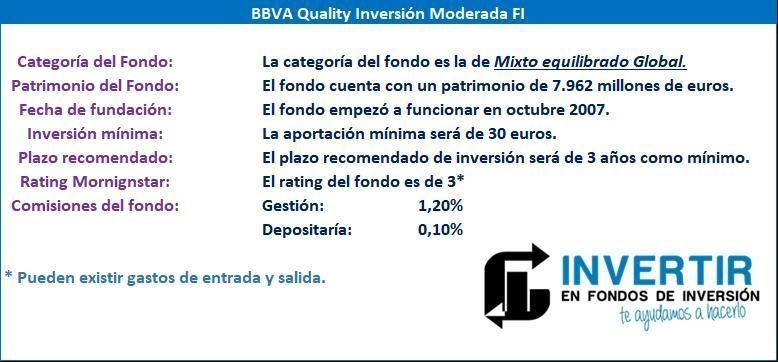 opinion quality inversion moderada bbva