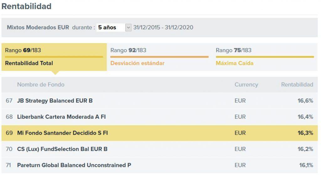 ranking rentabilidad mi fondo santander DECIDIDO, opinion mi fondo santander decidido
