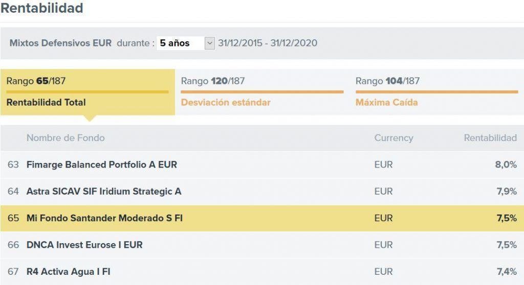 ranking rentabilidad mi fondo santander MODERADO, opinion mi fondo santander moderado