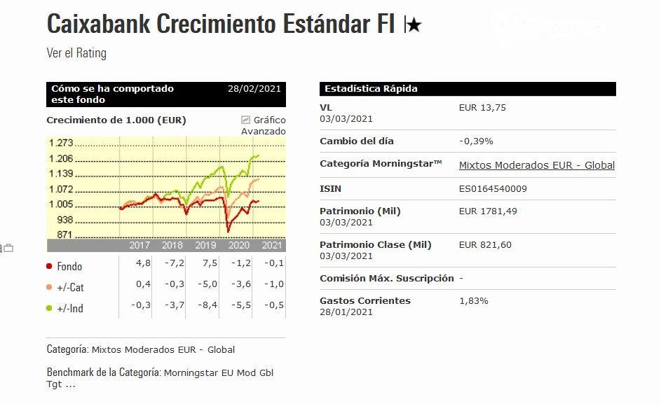 rentabilidad caixabank crecimiento, caixabank crecimiento opiniones, opinion caixabank crecimiento
