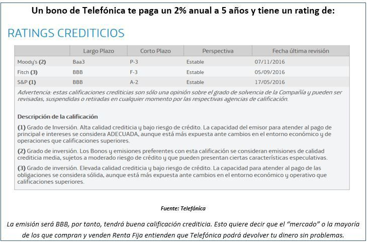 analisis santander tamdem 0-30, ratings crediticios