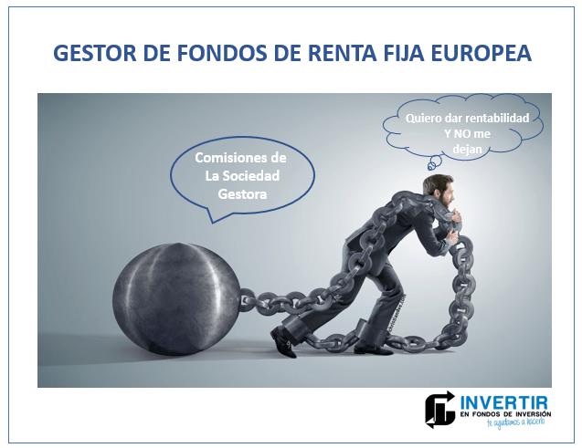 comisiones mejores fondos de inversion