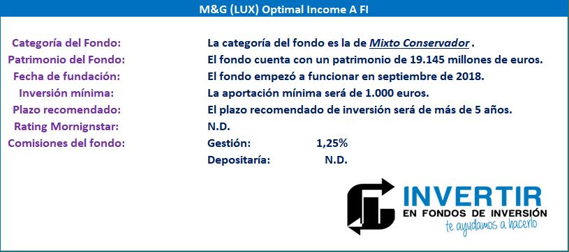 datos fundamentales m&g optimal income