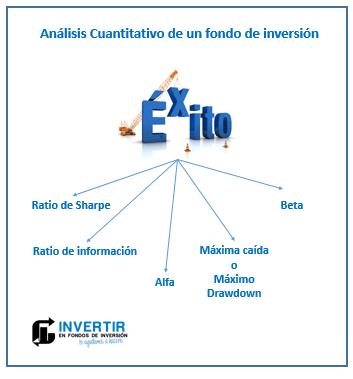 analisis cuantitativo de los mejores fondos de inversion