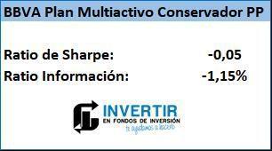 ratios BBVA Plan Multiactivo Conservador PP