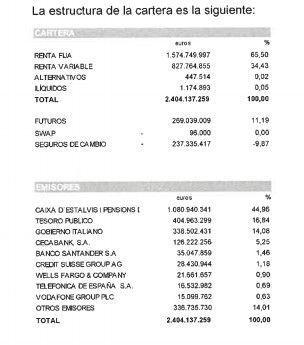 auditoria caixabank crecimiento pp