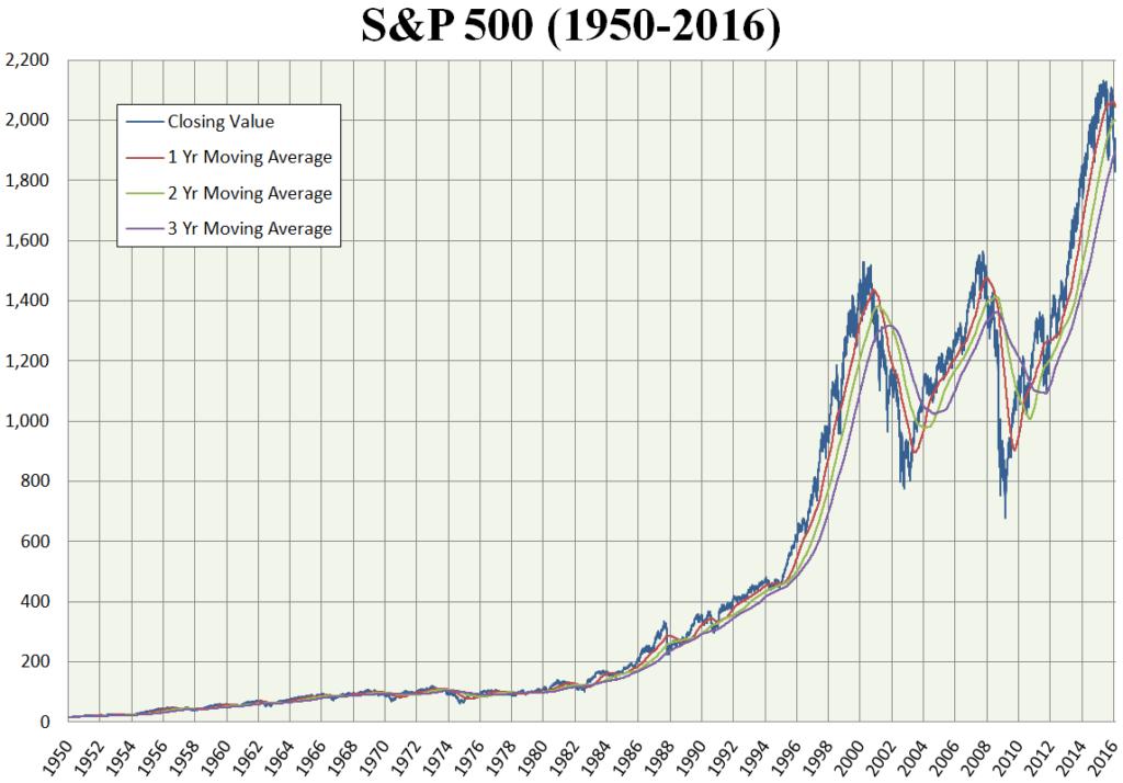 riesgos fondos indexados