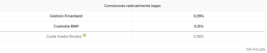 cartera 10 finanbest comisiones