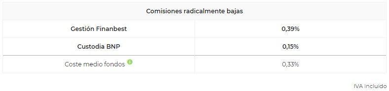 cartera 40 finanbest comisiones