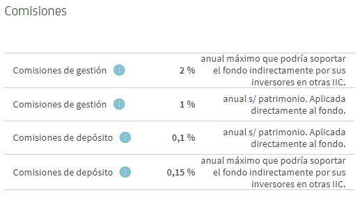 Comisiones Bankia soy sasi flexible