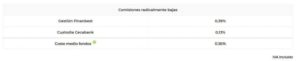 comisiones cartera 30 finanbest
