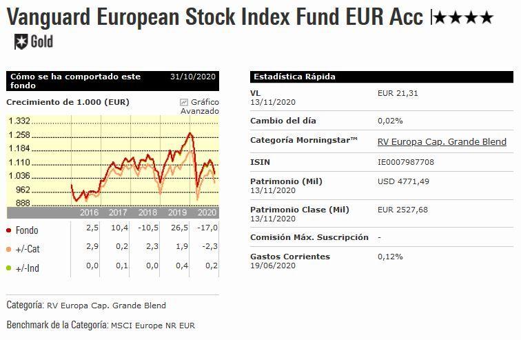 mejores fondos indexados renta variable europea, mejores fondos indexados vanguard