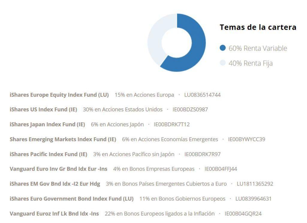cartera indexada robo advisor my investor (indie)