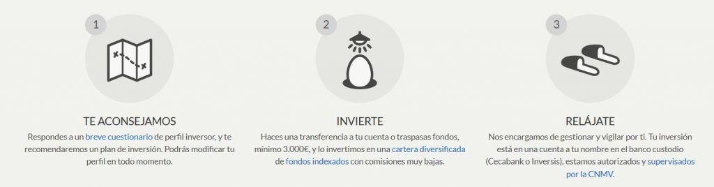 mejores robo advisor españa, indexa capital