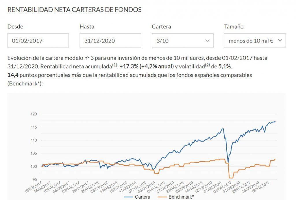 index capital vs caixabank soy así cauto