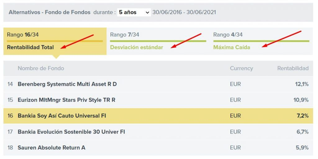 ranking caixabank soy asi cauto