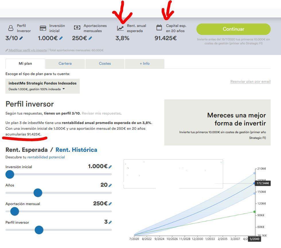 simulacion rentabilidad inbestme perfil 3