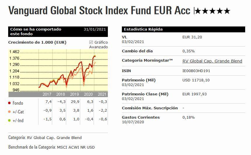que es un indice, para que se utilizan un índice, comparativos fondos de inversión vs indices