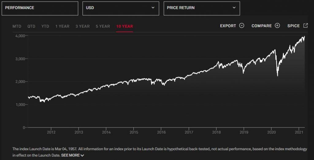 principales indices bursatiles, que es un índice bursatil, indices de las bolsas