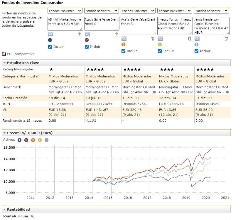 comparador de fondos de inversion, utilizar un comparador de fondos