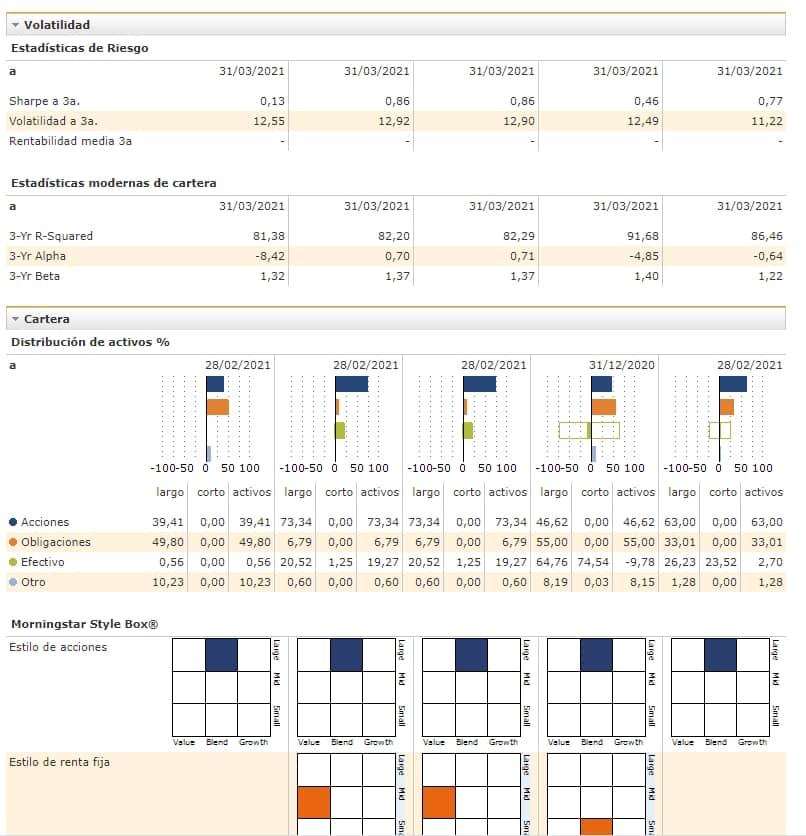 comparador de fondos de inversion