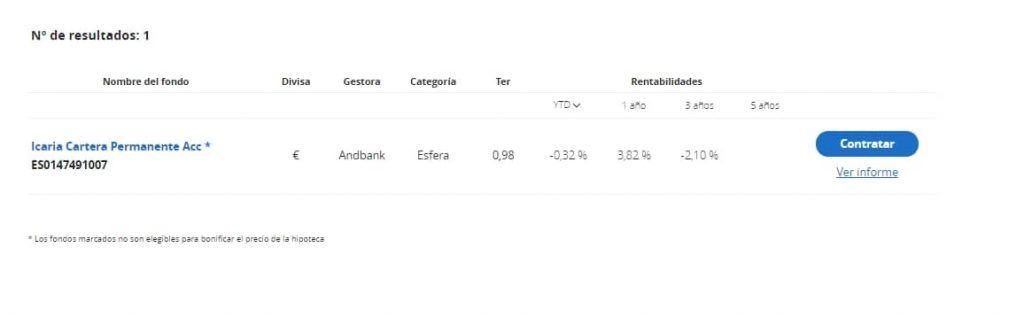 Icaria Cartera Permanente en myinvestor